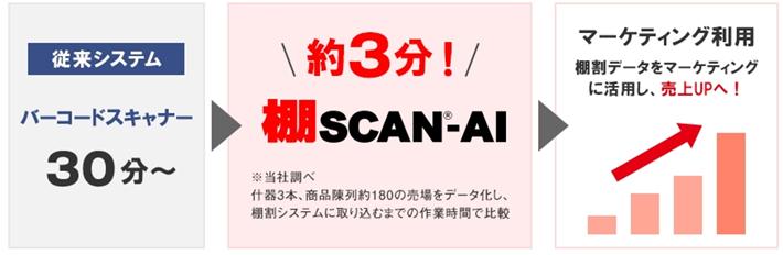「棚SCAN®-AI」活用イメージ2